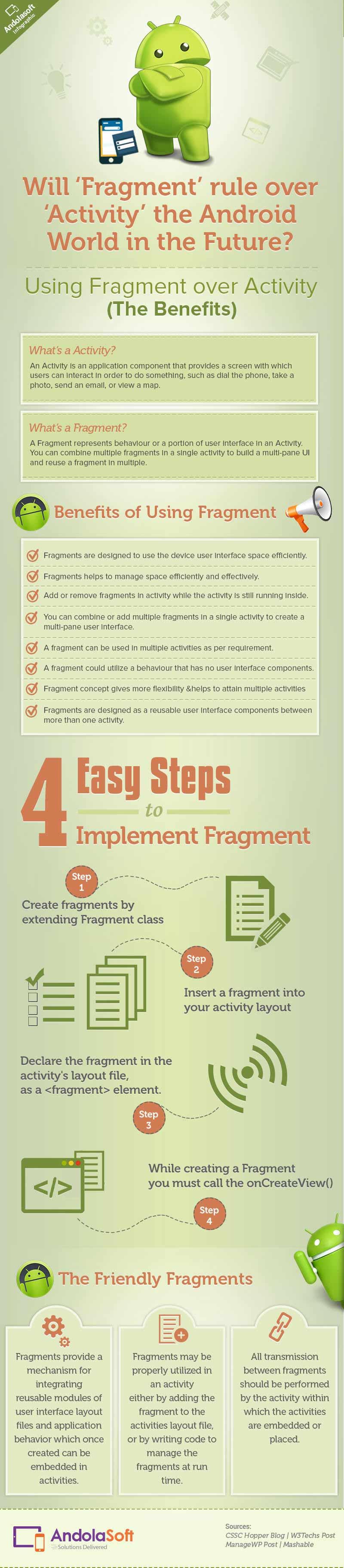 Android_Infographics_Fragment_0512_v6