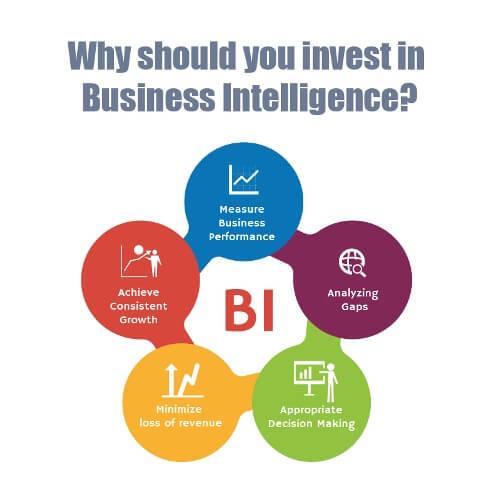 Business-Intelligence-Tool