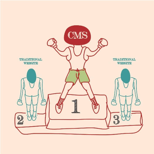 CMS-vs-traditional-website