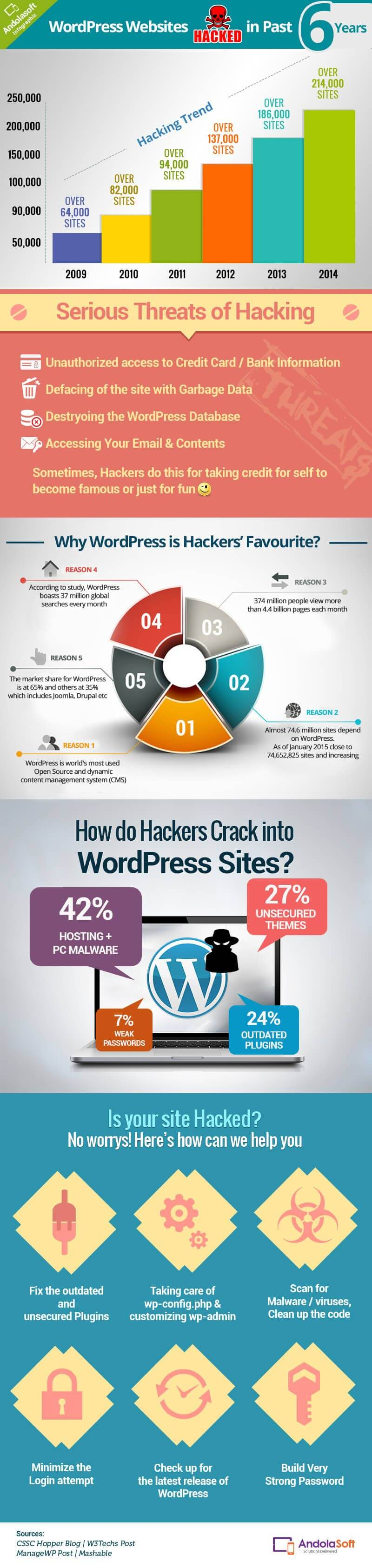 WP_Infographics-safeguard
