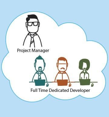 ded_developer
