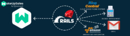 Rails CRM