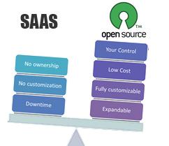 SaaS Vs Opensource