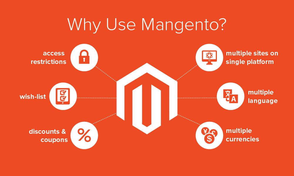 Magento Platform Features