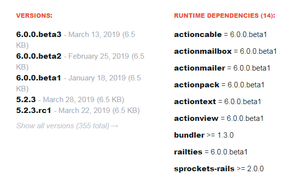 Ruby on Rails Latest Versions