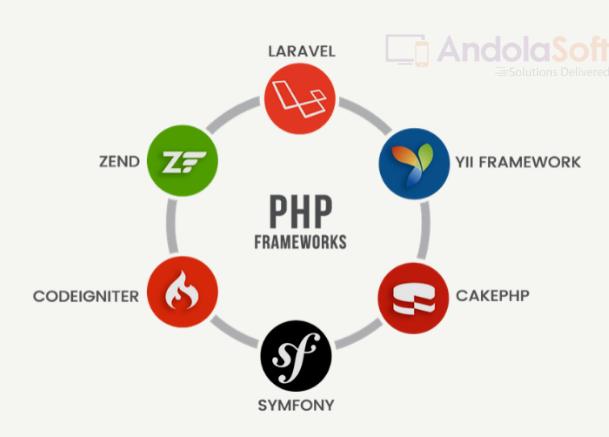 8 Best PHP Frameworks for Developer in 2021