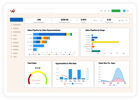 All-in-one CRM Tool